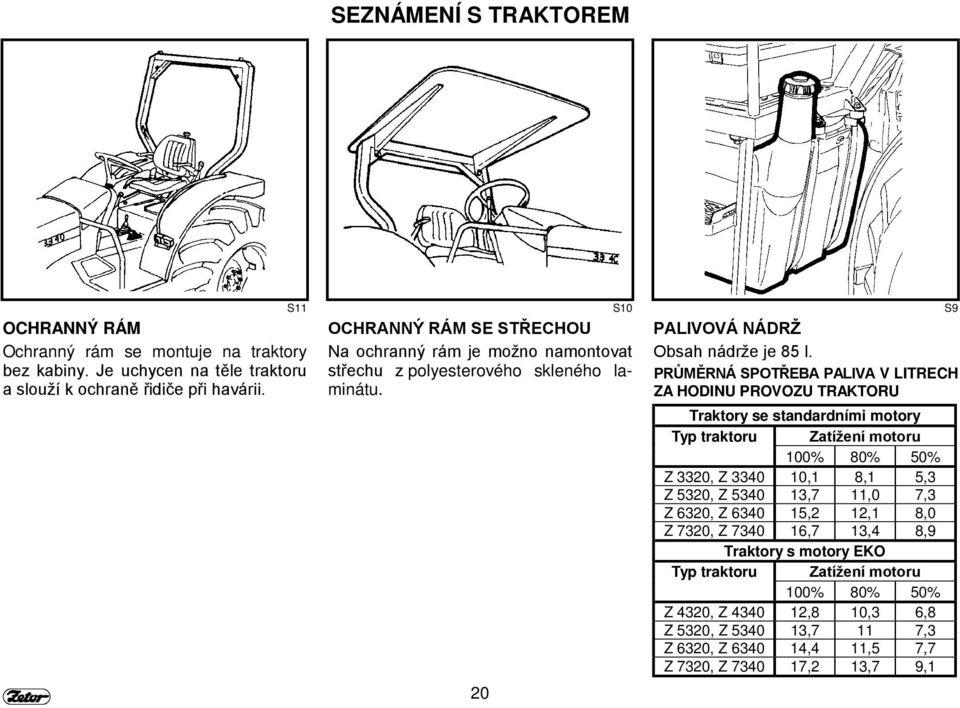 ZETOR Doplněk návodu k obsluze pro traktory Z Z 7340