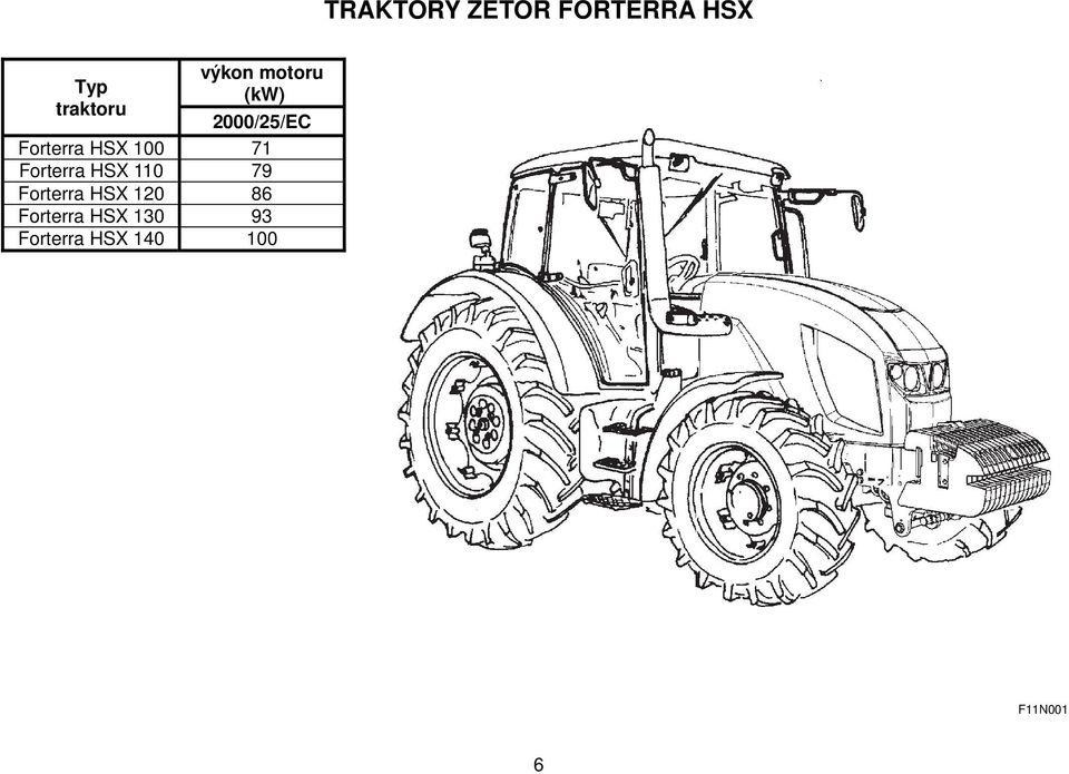 ZETOR Návod k obsluze pro traktory Zetor Forterra HSX
