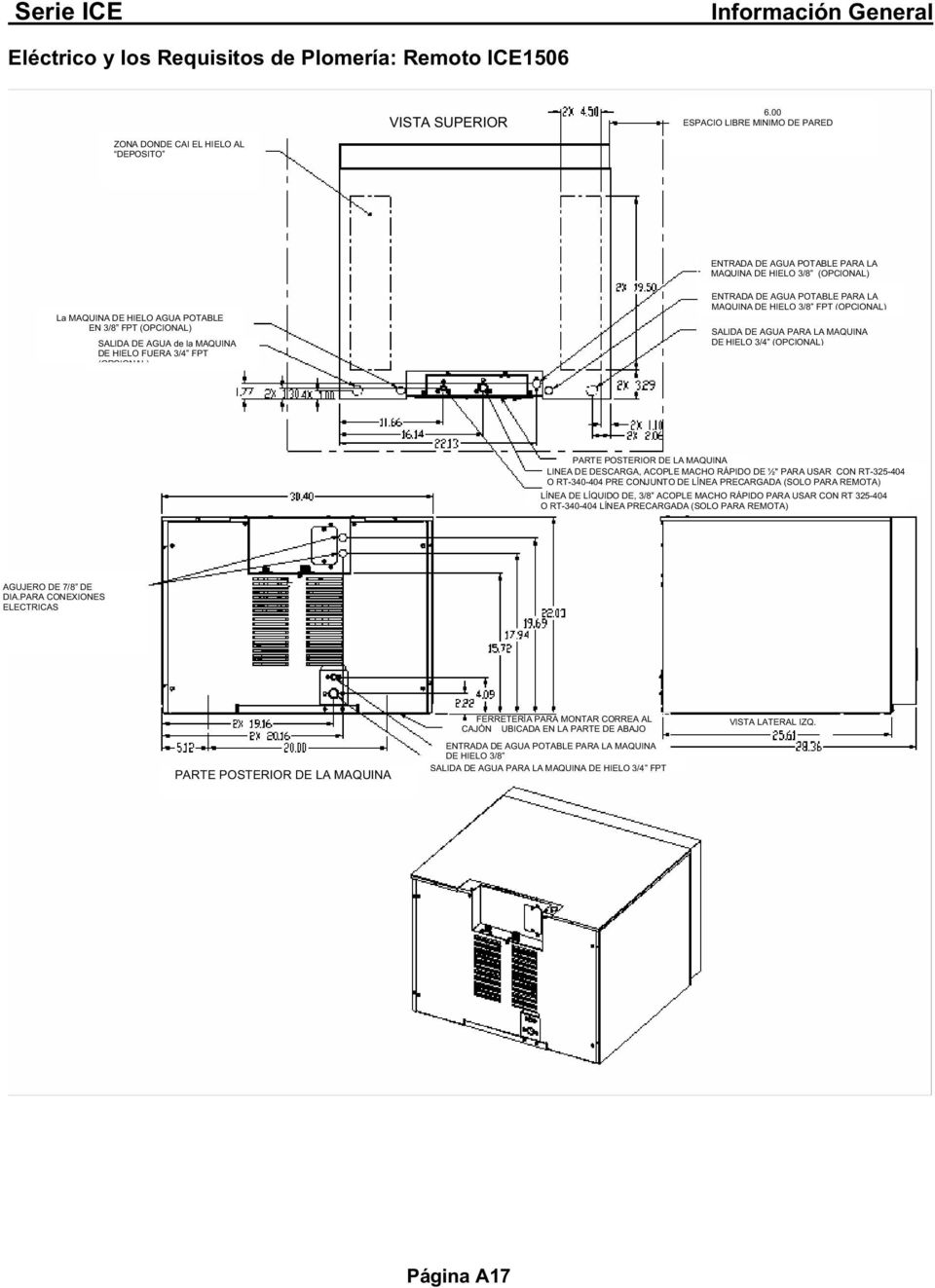 MANUAL DE INSTALACION Y REPARACIÓN SERIE ICE Modelos