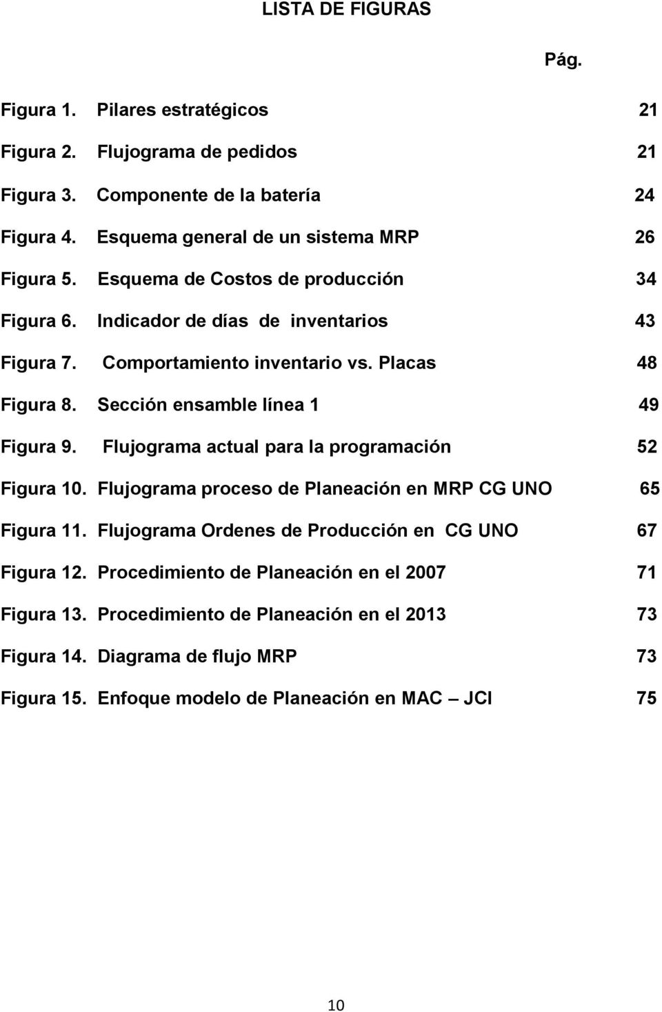 hight resolution of placas 48 figura 8 secci n ensamble l nea 1 49 figura 9 flujograma actual para