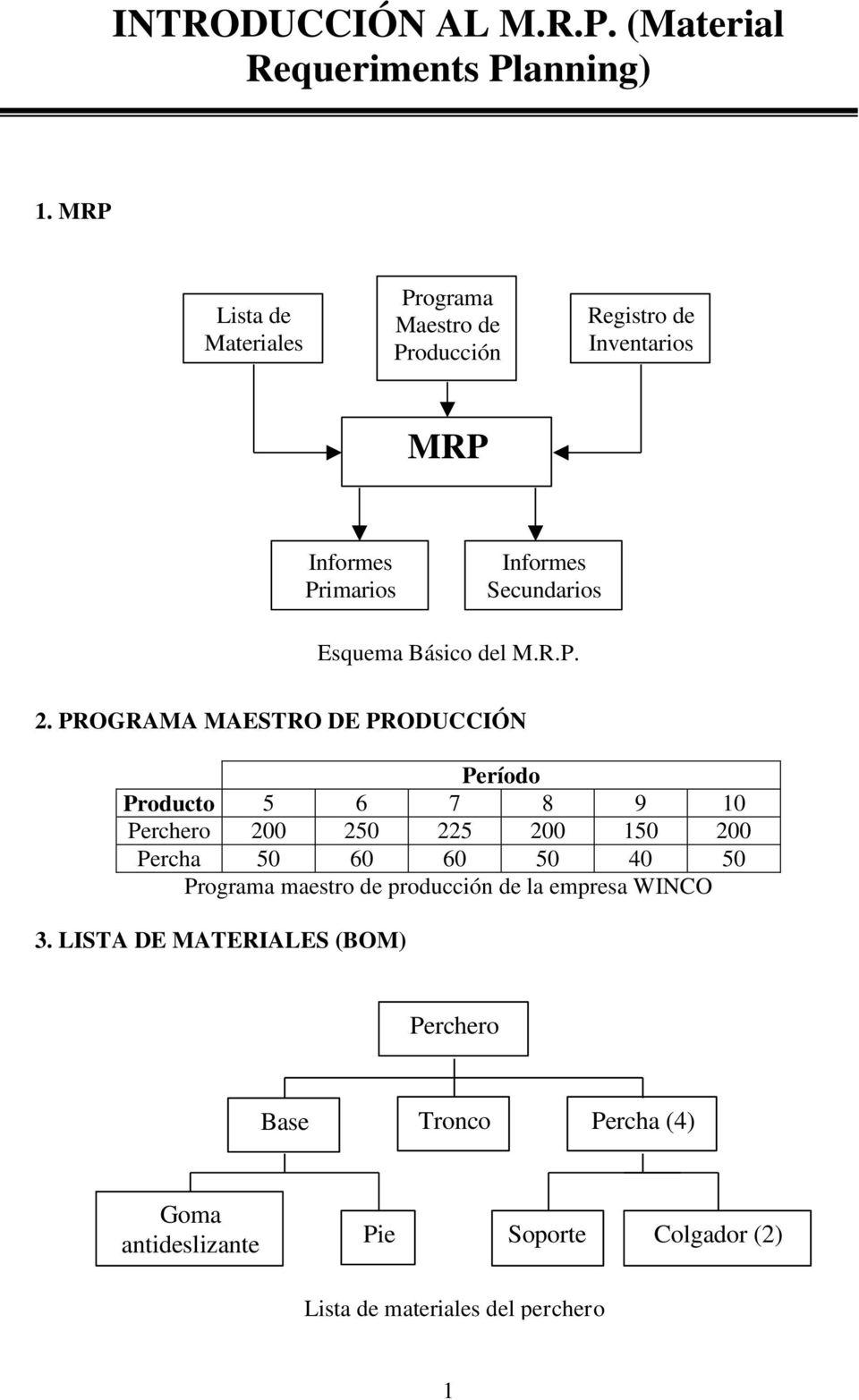 hight resolution of esquema b sico del m r p