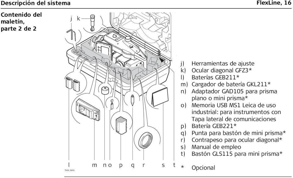 Versión 2.0 Español. Leica FlexLine TS02/TS06/TS09 Manual