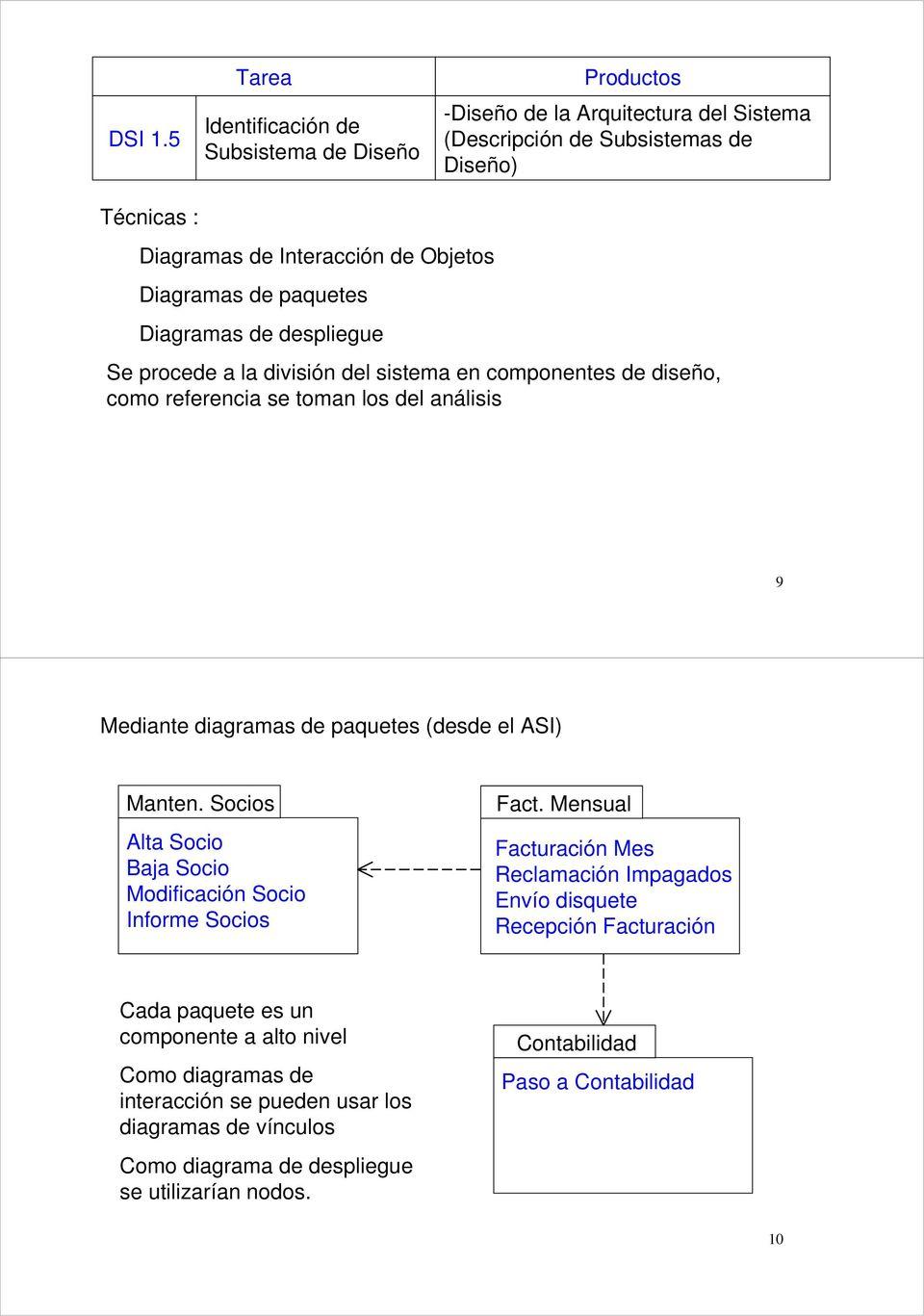 hight resolution of diagramas de despliegue se procede a la divisi n del sistema en componentes de dise o como