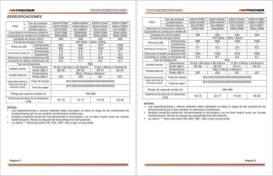 Aire Firstline Fcs12000ch. Interesting Manual Urc Espagnol