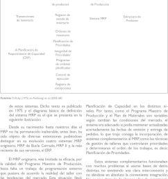 excepciones fuente orlicky 1975 en andonegi et al 2005  [ 960 x 1452 Pixel ]