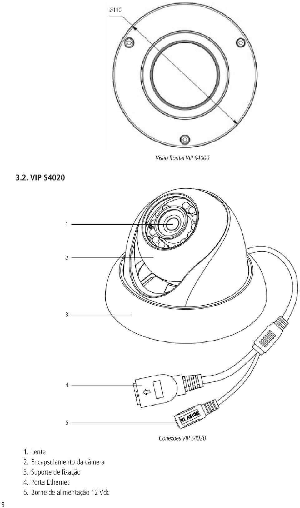 Manual do usuário Manual del usuario VIP S4000 VIP S4020