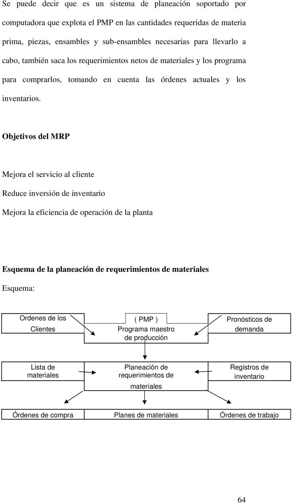 medium resolution of objetivos del mrp mejora el servicio al cliente reduce inversi n de inventario mejora la eficiencia de
