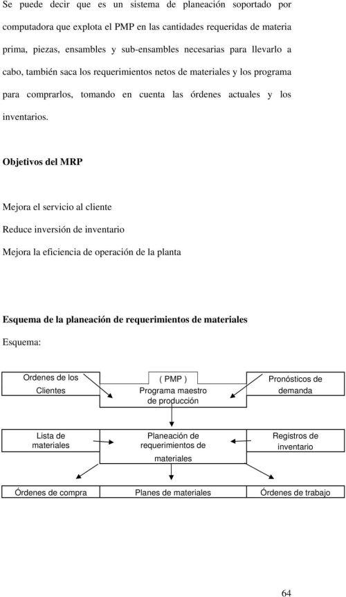 small resolution of objetivos del mrp mejora el servicio al cliente reduce inversi n de inventario mejora la eficiencia de