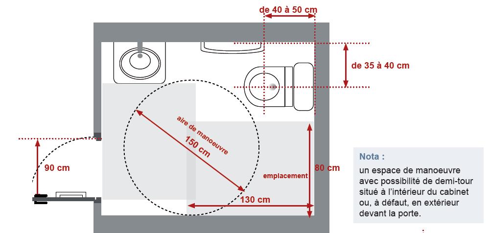 plan en 3d cuisine