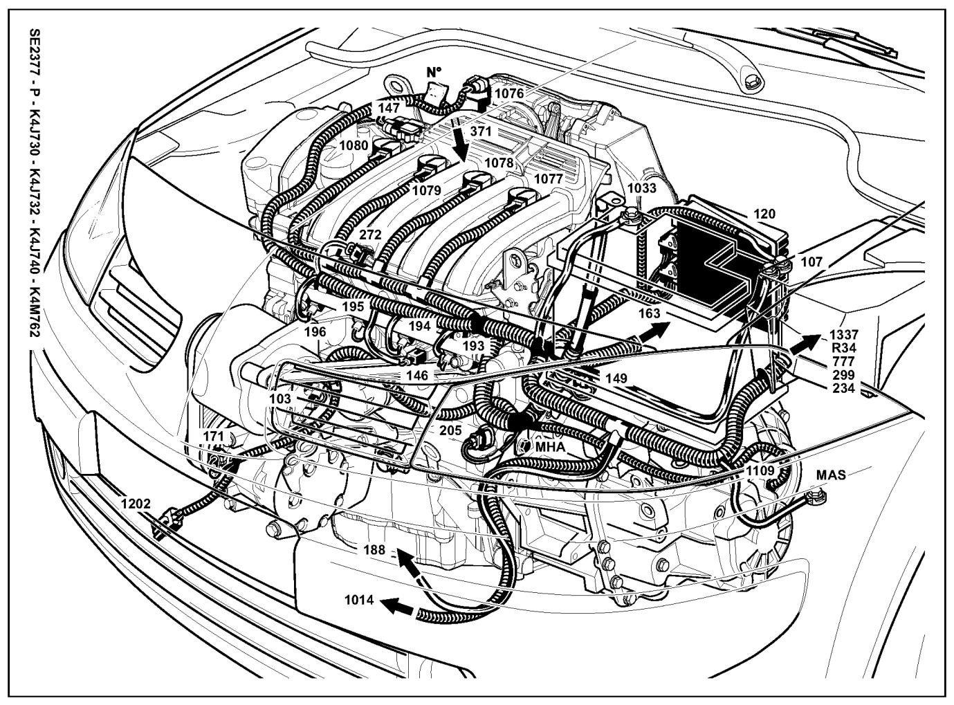 Le Detail Des Schemas De Renault