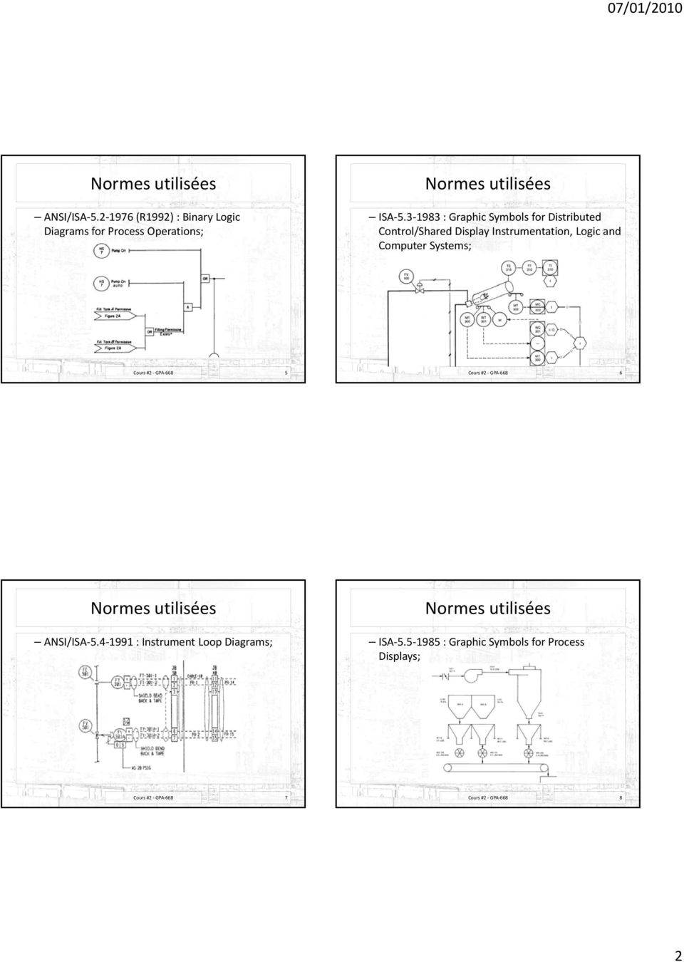 medium resolution of les p id piping and instrumentation diagram pdf rh docplayer fr logic