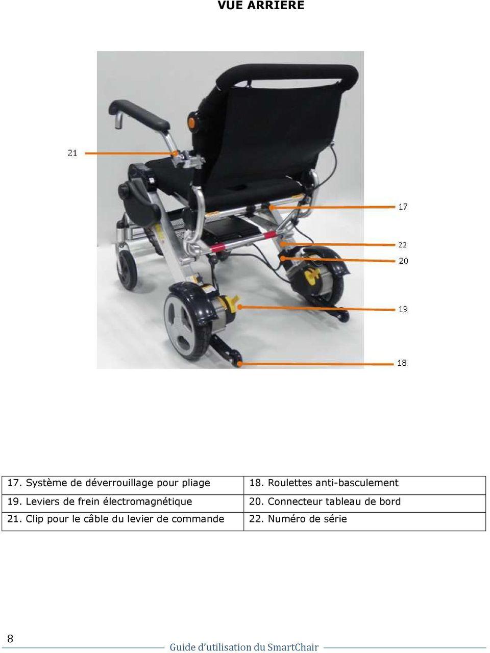 smartchair fauteuil roulant electrique