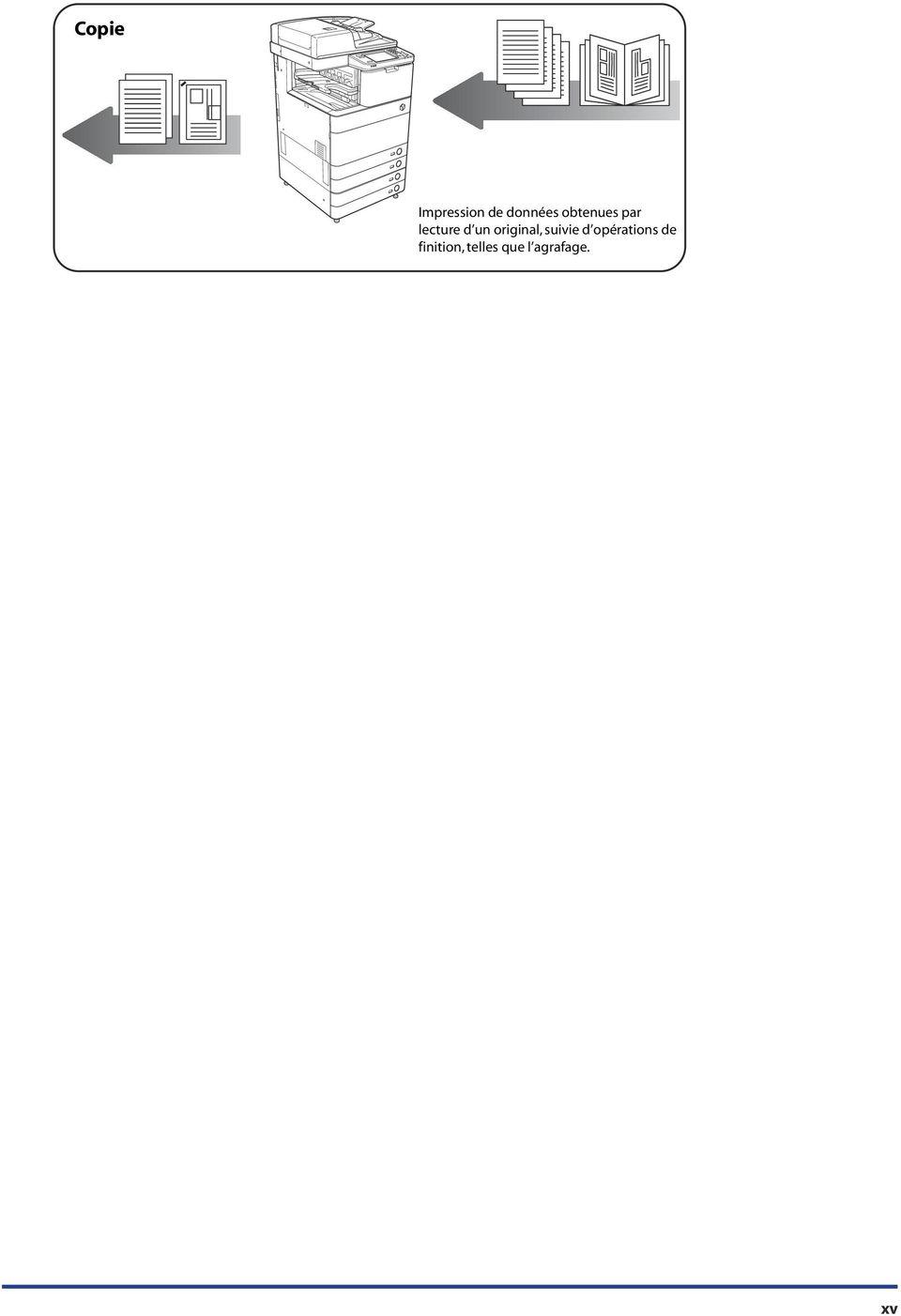 imagerunner ADVANCE C5051/C5051i C5045/C5045i C5035/C5035i