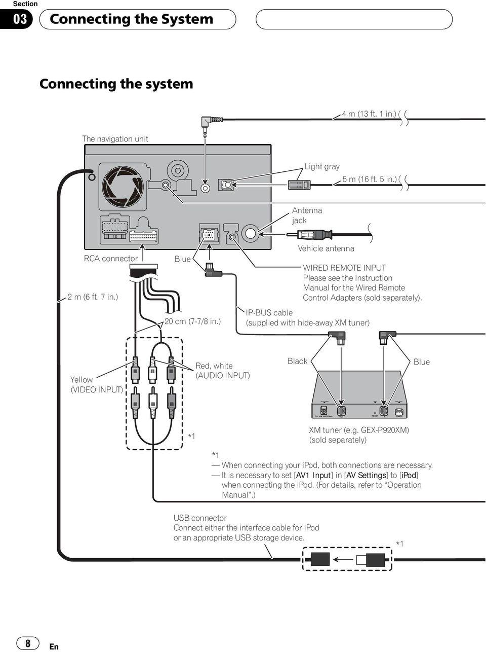 Avic N4 Wiring Diagram