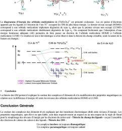 le dernier niveau occup homo correspond une orbitale mol culaire triplement d g n r e de tpe [ 960 x 1282 Pixel ]