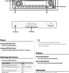 pinout diagrams led kdc mp2035 kdc mp235 kdc mp205 kdc mp235cr pdf on electronic  [ 960 x 1420 Pixel ]