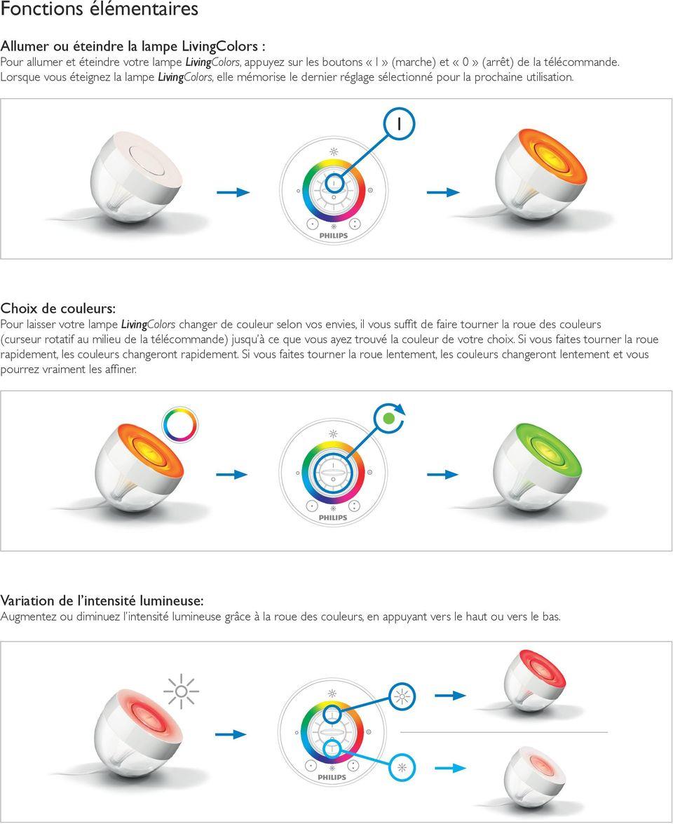 mode d emploi livingcolors iris pdf