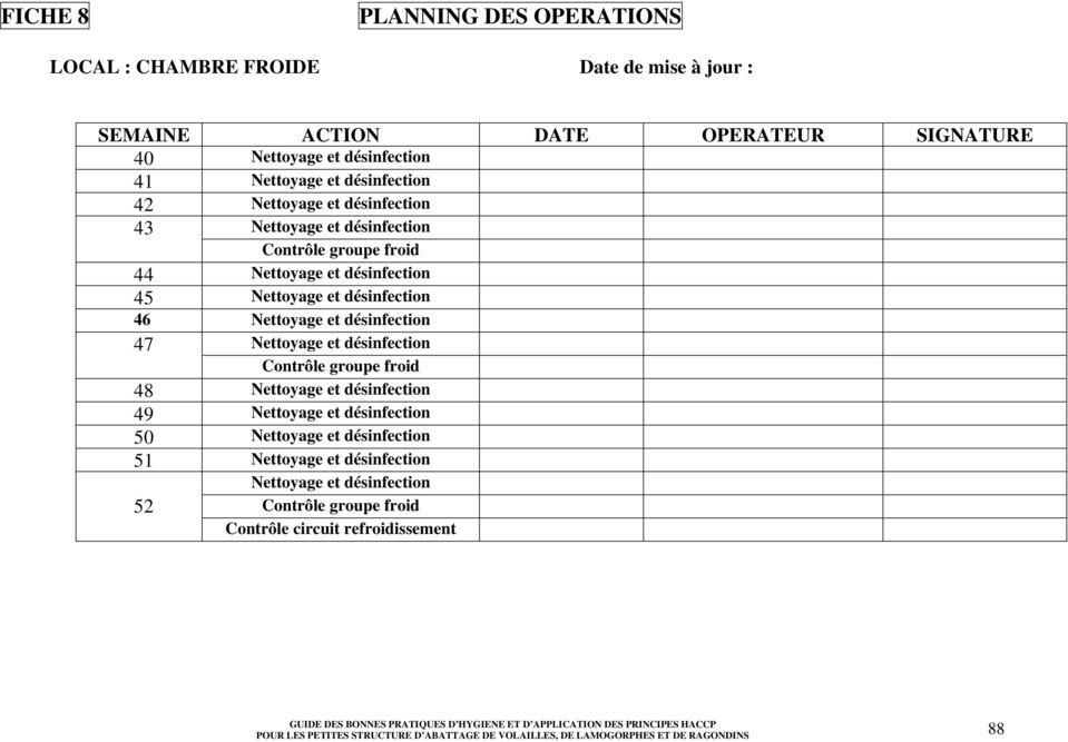 FICHE 5  CONTROLES BACTERIOLOGIQUES DE LA DESINFECTION FICHE 6  CONTROLES BACTERIOLOGIQUES DE