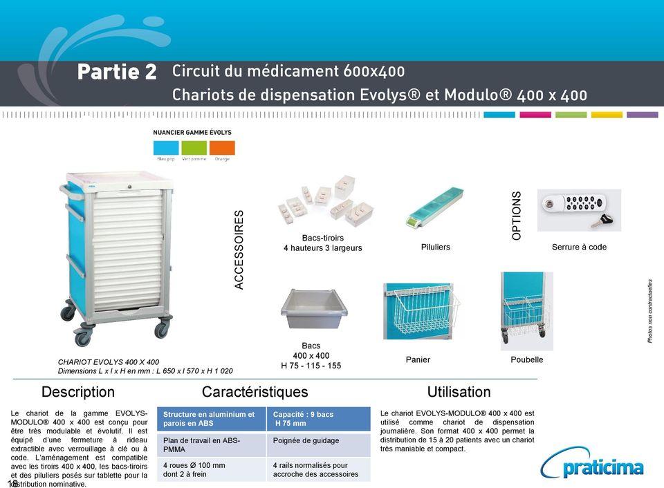 Circuit Du DM Et Du Mdicament PDF