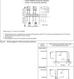 for actuators with assembly code cc reverse acting the switch connections are also reversed [ 960 x 1400 Pixel ]