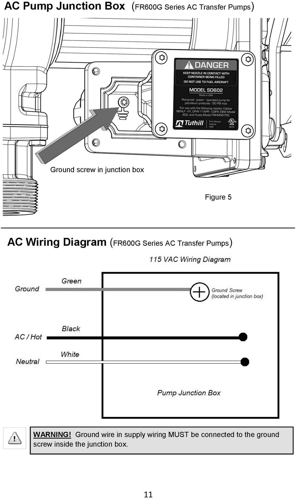 hight resolution of fill rite pump wiring diagram wiring diagram fascinating fill rite transfer pump wiring diagram fill rite
