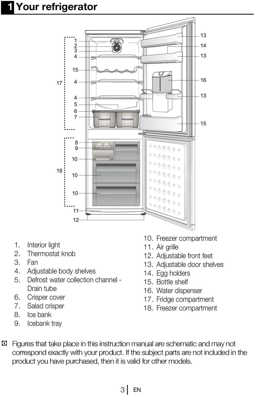 medium resolution of adjustable door shelves 14 egg holders 15 bottle shelf