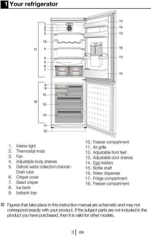 small resolution of adjustable door shelves 14 egg holders 15 bottle shelf
