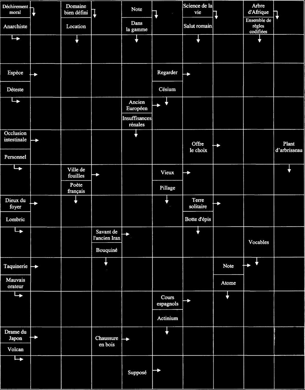 Arbre D'afrique En 4 Lettres : arbre, d'afrique, lettres, Foncièrement, Industriel, Téléchargement, Gratuit