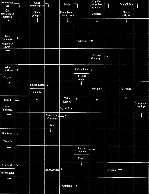 Arbre D'afrique En 4 Lettres : arbre, d'afrique, lettres, Double, Anniversaire, Nationalisation, Download