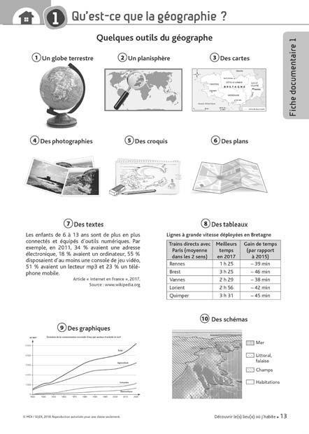 Fichier Mdi Cycle 3 Pdf : fichier, cycle, Mdi-editions.com, Géographie, Écriture, Soutien, Autonomie, Sciences, Questionner, Monde, Histoire, Mathématiques, CYCLE, Téléchargement, Gratuit