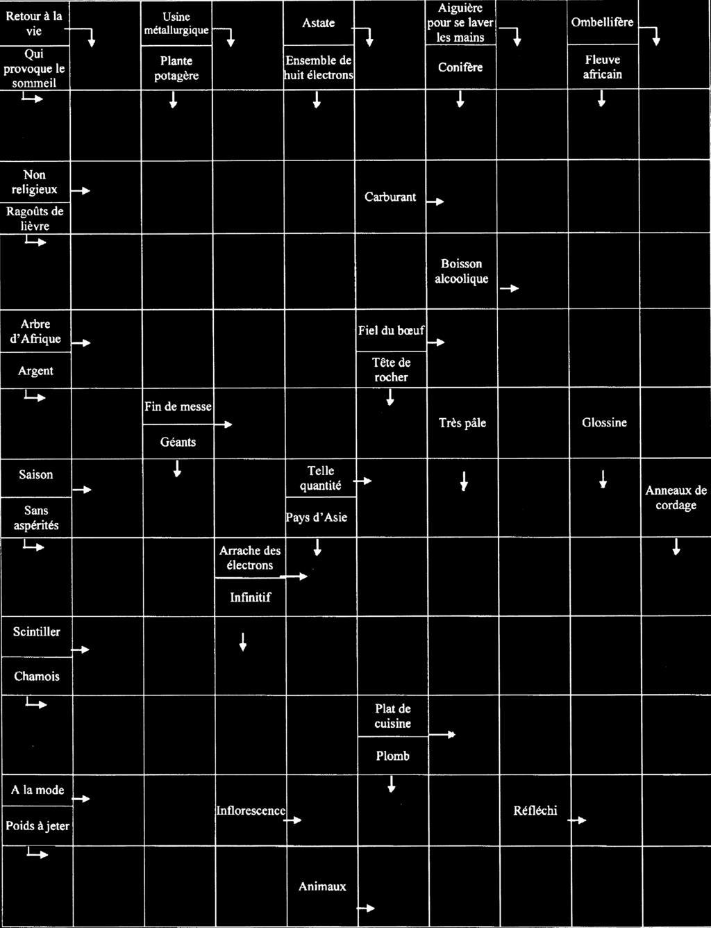 Arbre D'afrique En 4 Lettres : arbre, d'afrique, lettres, JEUDI, DÉCEMBRE, RABIE, AL-AWAL, VOLONTARIAT, REMPART, CONTRE.LIRE, PAGES, Download