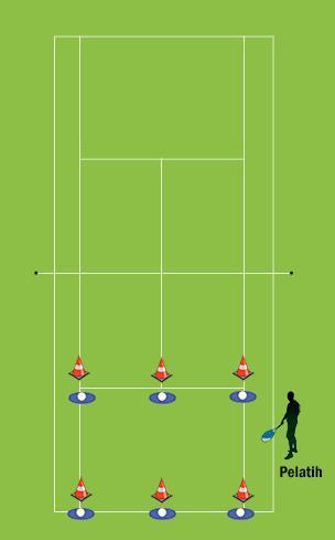 Teknik Bermain Tenis Lapangan : teknik, bermain, tenis, lapangan, TEKNIK, TAKTIK, BERMAIN, TENIS, LAPANGAN, Download