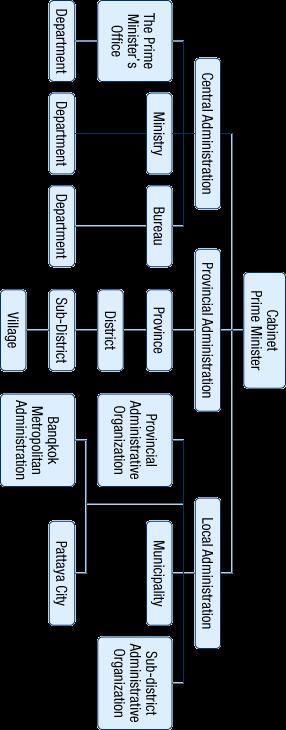 Jelaskan Perbedaan Antara Kompetensi Absolut Dan Kompetensi Relatif Dari Suatu Lembaga Peradilan : jelaskan, perbedaan, antara, kompetensi, absolut, relatif, suatu, lembaga, peradilan, Jelaskan, Perbedaan, Antara, Kompetensi, Absolut, Relatif, Suatu, Lembaga, Peradilan, Bersama