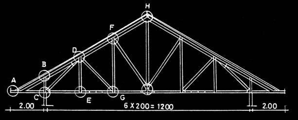 rangka atap baja ringan setengah kuda bab 12 menggambar konstruksi pdf free download