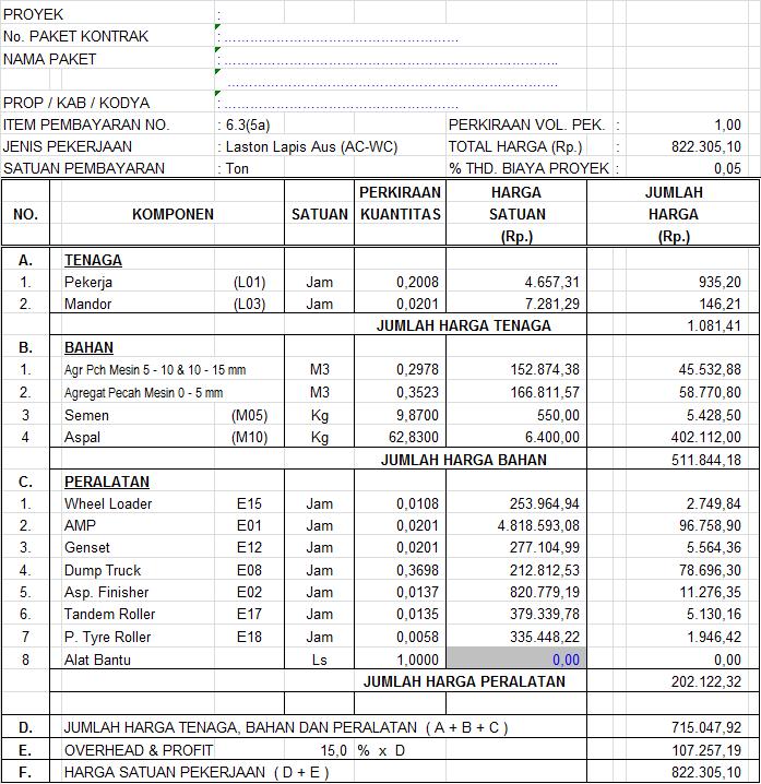 analisa harga satuan pekerjaan atap baja ringan 2017 analisis ahsp pm pupr 28 pdf free download
