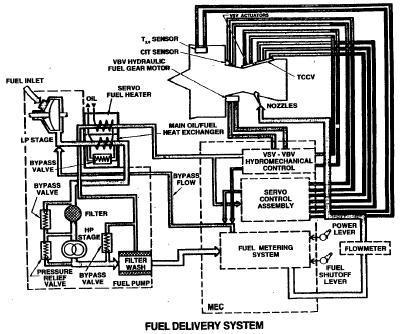 1964 Corvair Engine Diagram. 1964. Wiring Diagram