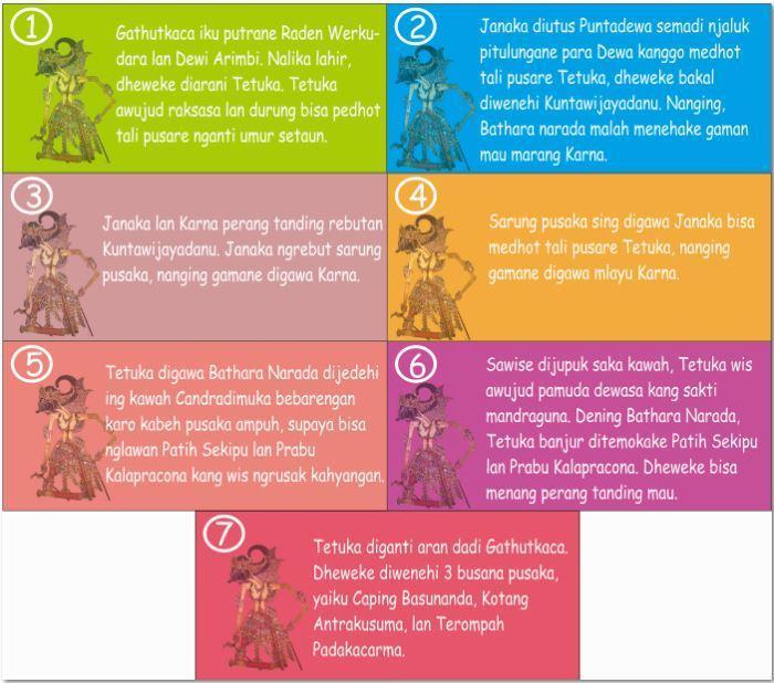 Tunggangan raja samodra barlean : Gambar Wayang Lan Gamane Siswapelajar Com