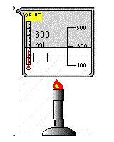 Pemisahan Campuran : pemisahan, campuran, Pemisahan, Campuran, 1.Filtrasi(Penyaringan), 2.Destilasi, Download, Gratis