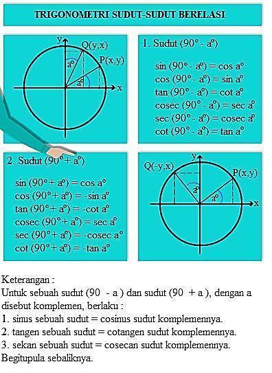 RPP 8 - Perbandingan Trigonometri Sudut Yang Berelasi - PDF...