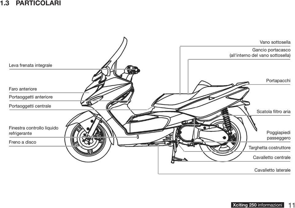 uso & manutenzione Xciting PDF
