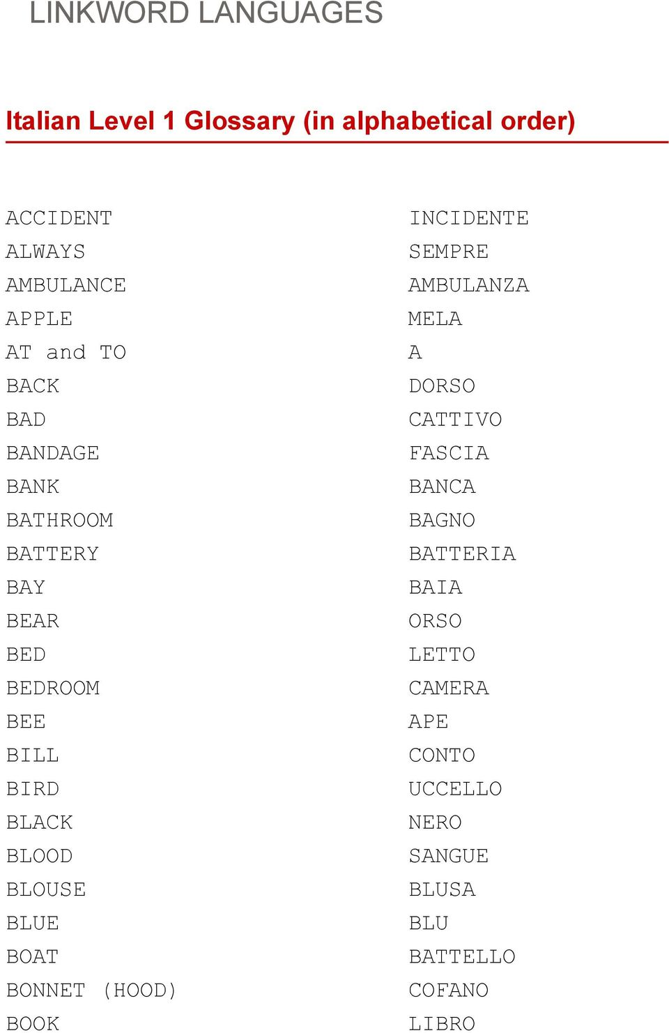 LINKWORD LANGUAGES Italian Level 1 Glossary in alphabetical order AT and TO  PDF