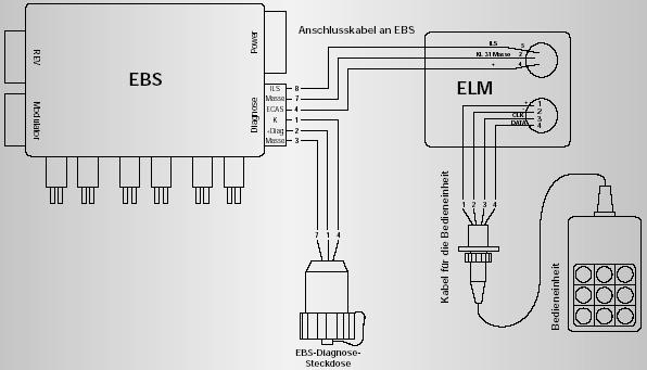 wabco abs kabel 2000 honda civic dx stereo wiring diagram 11 ecas ebs pdf elm electronic leveling