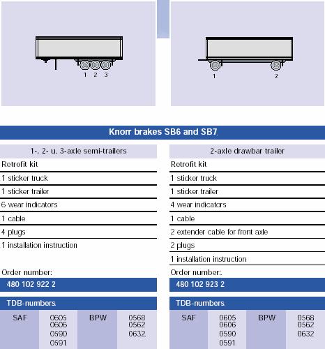 wabco abs kabel 95 dodge ram 3500 radio wiring diagram 11 abs/ecas/ebs - pdf