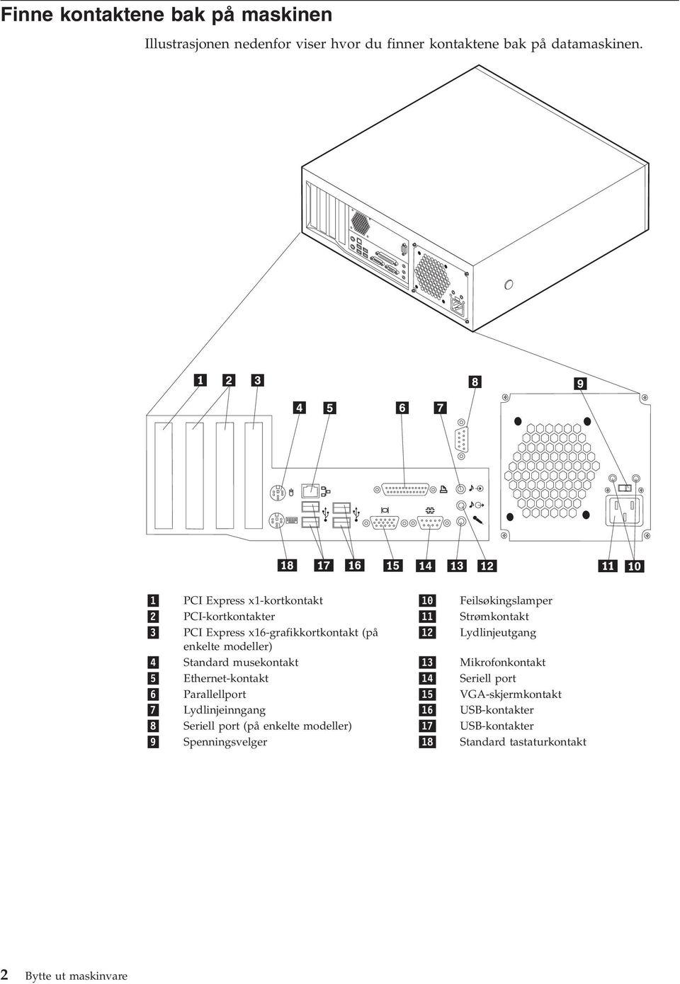 Bytte ut maskinvare Type 8129, 8132, 8133, 8134, 8135 og PDF