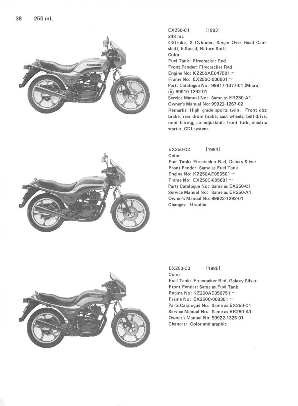Manual Kawasaki Z500 Pdf : Diagram Kawasaki Gpz 400 Wiring