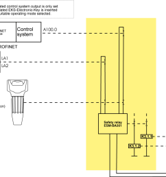 6 4 1 connection example with enabling switch figure 3 principle of operation illustration [ 1289 x 1027 Pixel ]