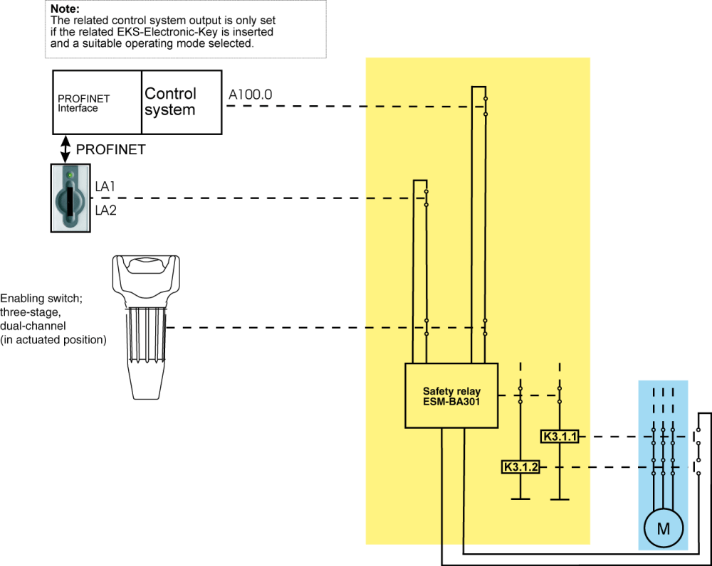 medium resolution of 6 4 1 connection example with enabling switch figure 3 principle of operation illustration