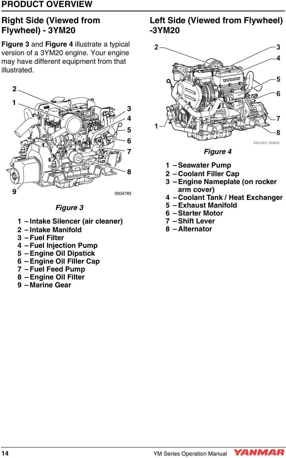 medium resolution of 2 1 figure 3 1 intake silencer air cleaner 2 intake manifold 3 fuel