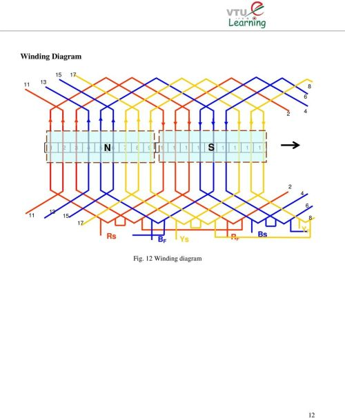 small resolution of develop the winding diagram of a hp volts phase pole induction motor with slots double layer full pitched lap winding soln no of poles no of slots