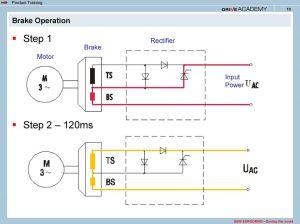 Sew Motor Wiring  impremedia